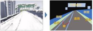 雪道対応セマンティックセグメンテーション技術